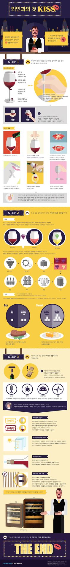[Infographic] '와인에 대한 모든것!' 와인 초보자를 위한 인포그래픽 Sense Of Life, Timeline Infographic, Alcohol Drink Recipes, Woman Wine, Wine Design, Dessert Cups, Bakery Design, Wine And Beer, Wine Drinks