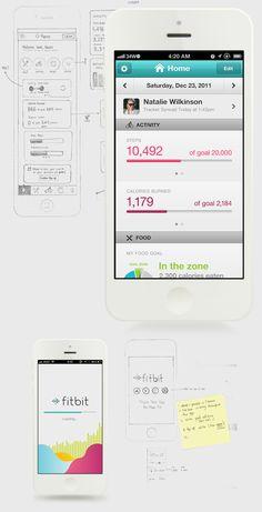 Fitbit project by Kerem Suer