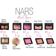 """""""NARS Blush Dupes"""" by iheartlablush on Polyvore. Before you by a Bars Dupe just keep in mind that there is NOTHING like a Nars blush bronzer or highliter! #Fact"""