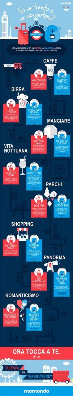 #Londra in un'infografica molto carina! :-)