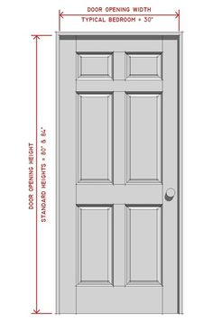 Know Your House: Interior Door Parts. Great Info Since Our Doors Are Over  120
