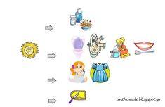 Το καθημερινό πρόγραμμα στη βρεφική και νηπιακή ηλικία (Εκτυπώσιμα) - Anthomeli