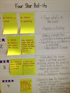 Four Star Anchor Chart to have while teaching / Using Post-Its to guide discussion during book club- I love how students SEE the difference between 1-star, 2-star, 3-star, and 4-star Post-it notes!