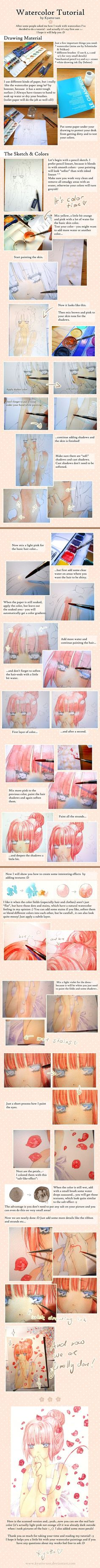 Watercolor Tutorial: