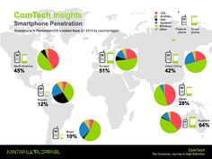Kantar: Android Took 64% Of All Smartphone Sales Globally In Q1; Windows Phone Continues Modest Gains
