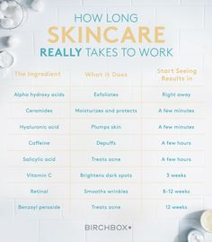 How Lengthy Skincare Actually Takes to Work | Birchbox. >> Find out even more at the picture