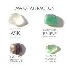 Crystal Healing Chart, Crystal Guide, Crystals For Healing, Meditation Crystals, Crystals For Energy, Crystals For Luck, Crystals For Kids, Crystals For Wealth, Crystals For Sleep