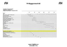 Dette er et eksempel på en fremdrifts og beslutningsplan. Periodic Table, Diagram, 1, Painters, Periodic Table Chart