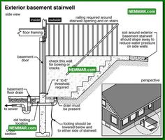 1000 images about cellar door ideas on pinterest for Exterior basement access doors