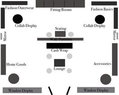 Boutique Designs and Layouts | Boutique Store Layout Store layout. via erika snyder