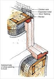 1000 images about strawbale schematics on pinterest for Window palla design