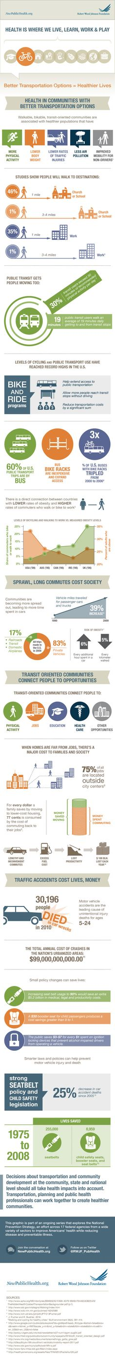 #Infographic showing that people are healthier in communities with better #transportation options