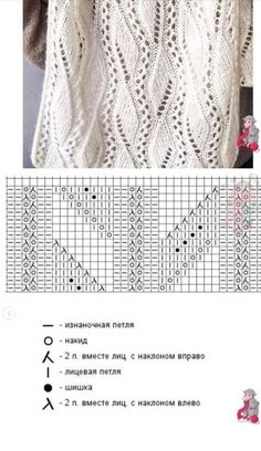 Lace Knitting Stitches, Lace Knitting Patterns, Knitting Charts, Lace Patterns, Knitting Designs, Crochet Shawl Diagram, Crochet Skirt Pattern, Crochet Rug Patterns, Crochet Wool