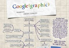 40 Super-Cool Infographics You Absolutely Have To See