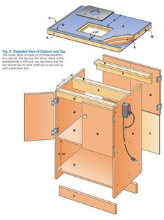 Homemade Router Table - Router Tips, Jigs and Fixtures - Woodwork, Woodworking, Woodworking Plans, Woodworking Projects Jet Woodworking Tools, Woodworking Magazine, Woodworking Workshop, Popular Woodworking, Woodworking Projects Diy, Woodworking Videos, Wood Router Table, Build A Router Table, Homemade Router Table