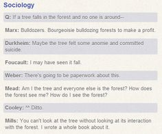 Marx, Weber, Durkheim, and more on a tree falling in a forest when no one is around (by Stacy, who blogs at maraglen.tumblr.com.)