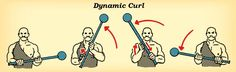 Dynamic Curl (Hindu Warrior Routine)