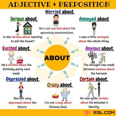 Adjectives & Prepositions: 30+ Common Collocations with ABOUT