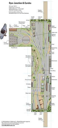 HO scale Dyer Junction & Eureka   ModelRailroader.com
