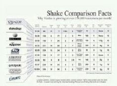 No comparison.  Visalus is leading the way.  Jump on the challenge!