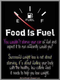 Food is Fuel #healthy #weightloss