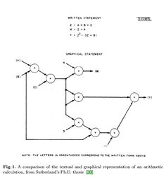 #dataflow #programming http://paginas.fe.up.pt/~prodei/dsie12/papers/paper_17.pdf