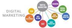Digital Friend is one of the professional digital marketing companies in Ahmedabad. We are one of the best in social media, digital marketing & SEO. Online Marketing Services, Best Digital Marketing Company, Marketing Companies, Marketing Channel, Marketing Ideas, Marketing Tools, Media Marketing, Professional Seo Services, Best Seo Services