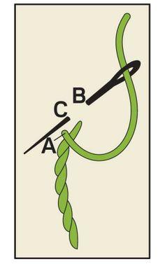 Punto de tallo (Stem stitch)