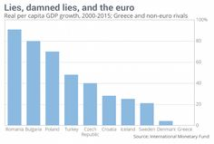 This Is Why The Euro Is Finished | Zero Hedge