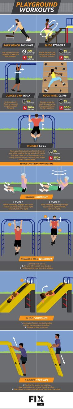 Stay just as active as your children while at the playground! Incorporate a full-body workout to your day at the park.