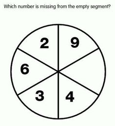 Number of Squares?