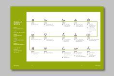 THE DNCBOOKS Leaflet Design, Ppt Design, Brochure Design, Book Design, Layout Design, Contents Page Design, Timeline Infographic, Catalog Design, Book Cover Art