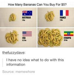 BANANAASS FOR DAYS IN ETHIOPIA