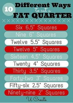 """I found this cool chart for cutting fat quarters. It's from U Create. Who knew you can get 99 - 2"""" squares from a FQ? Then again, who wants to cut 99 - 2"""" squares!"""
