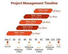 Download unlimited powerpoint templates stream mapping pinterest download free project management powerpoint template with awesome timeline style for presentations toneelgroepblik Choice Image