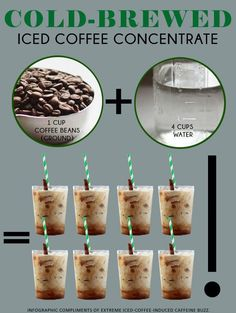 How to Make Cold-Brewed Iced Coffee Concentrate - Kitchen Treaty Recipes Iced Coffee At Home, Cold Brew Iced Coffee, Coffee Coffee, Starbucks Coffee, Coffee Pods, Coffee Enema, Coffee Truck, Coffee Maker, Cold Brew Coffee Recipe Ratio