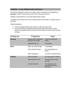 Chemistry Revision Notes - IGCSE