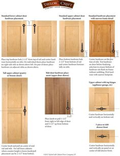 We regularly receive homeowner questions from TaylorCraft Cabinet Door Company's Houzz page asking where to place knobs and pulls on cabinet doors. Providing homeowners with a visual of cabinet door hardware placement can position your cabinet shop as a source of knowledge and help prevent misunderstandings. Communicating