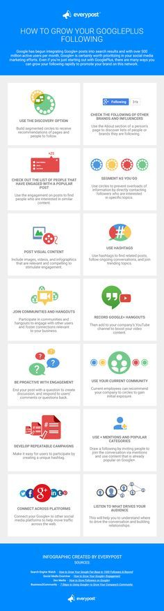 Super nice Social marketing and online advertising infographic ...