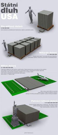Statni dluh USA - infografika