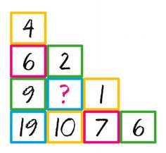 Replace the question mark with a number - MATH PUZZLE: Can you replace the question mark with a number? - - Correct Answers: 112 - The first user who solved this task is Djordje Timotijevic Math For Kids, Puzzles For Kids, Fun Math, Math Puzzles Brain Teasers, Maths Puzzles, Math Riddles With Answers, Logic Math, Le Sphinx, Math Exercises