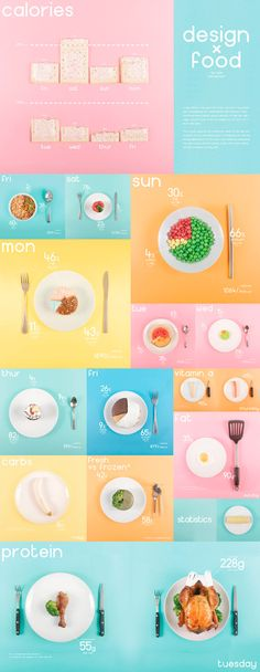 Design For Food | Picame - Daily dose of creativity