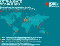 2014 Magnatec Stop-Start Index. Worst cities traffic