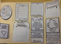 Stellar Students: Weather 101:  Resources for teaching weather at yo...