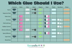 Which Glue Should I Use Best Glue for Glass Plastic Fabric and More