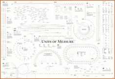 Units of Measure Calendar by ACRE , Couldn't decide if this should go in type & design or Products I need to have because this would make an awesome poster for the office!