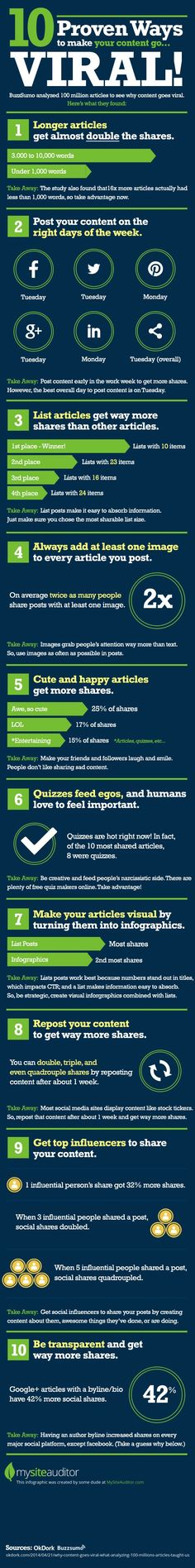 What Are 10 Ways To Help Your Content Go Viral? #infographic #social #media http://www.mervedinger.com