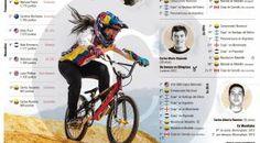 En BMX, Colombia es respetada