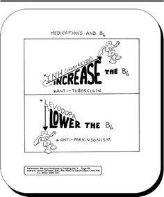 Print Pharmacology flashcards and study them anytime, anywhere. Nursing Student Tips, Nursing School Notes, Nursing Tips, Nursing Students, Nursing Degree, Funny Nursing, Pharmacy Technician Study, Pharmacology Nursing, Medical Facts