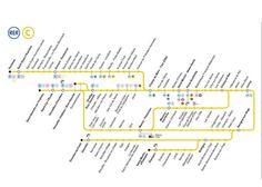 plan du RER C